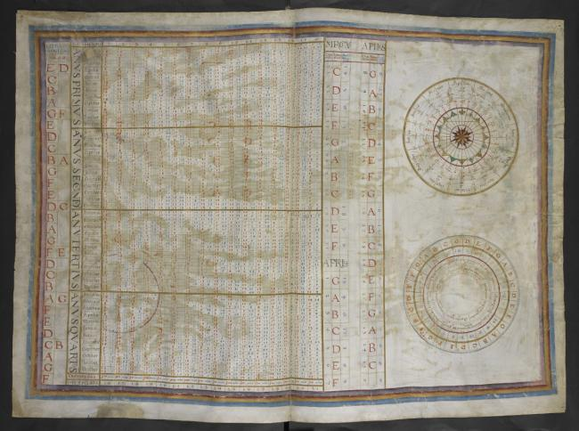 A table shewing the sun's declinations.,Each map f. 7 in. x 1 f. 8 in.