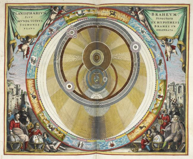 Tycho's planetary system. A planisphere.
