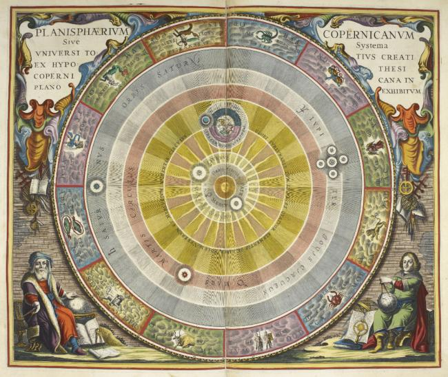 The Copernican system.